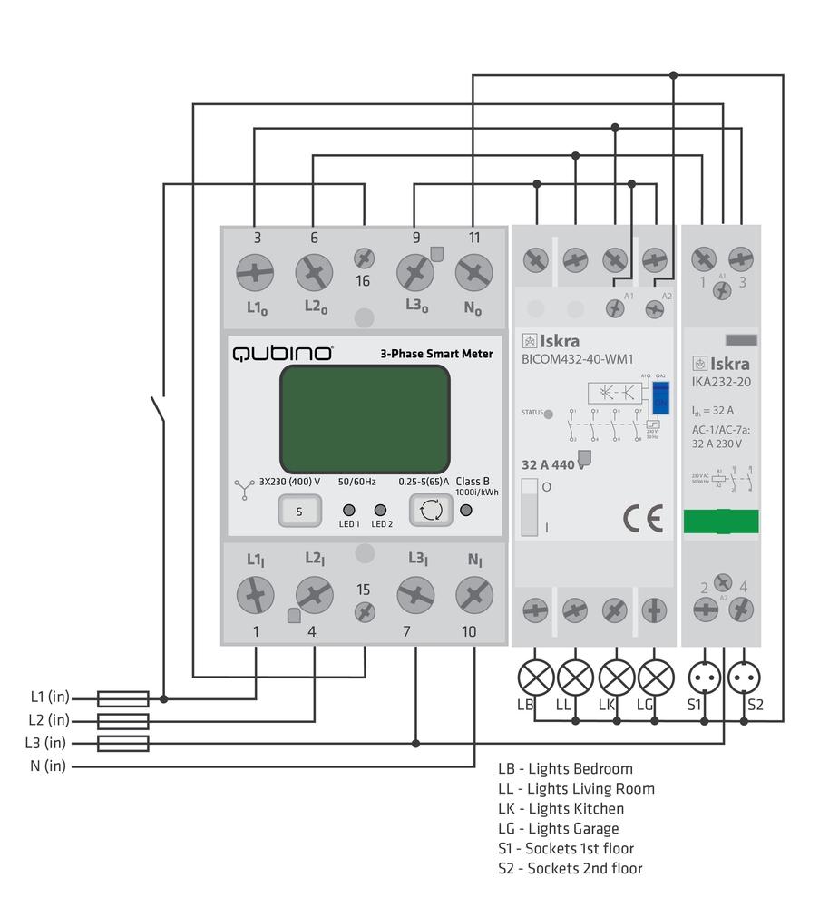 https-erply-s3-amazonaws-com-364665-pictures-1110-5b0c053f48e1e0-97142339-Qubino-electrical-diagram-3-phase-smart-meter-Artboard-5